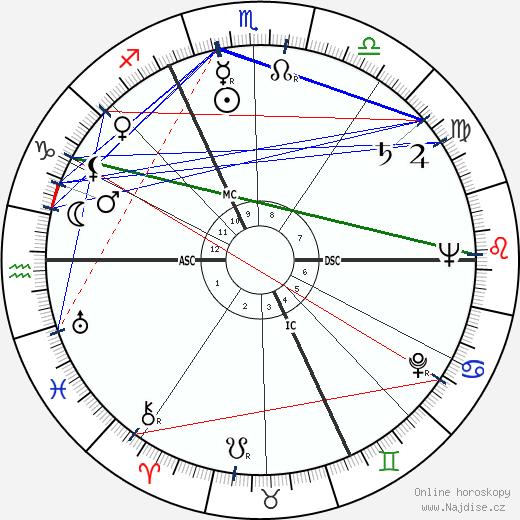 Jean Boulet wikipedie wiki 2018, 2019 horoskop