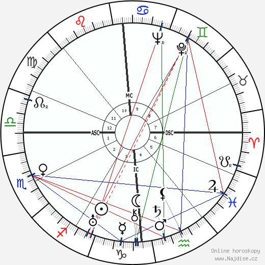Jean Bourin wikipedie wiki 2019, 2020 horoskop