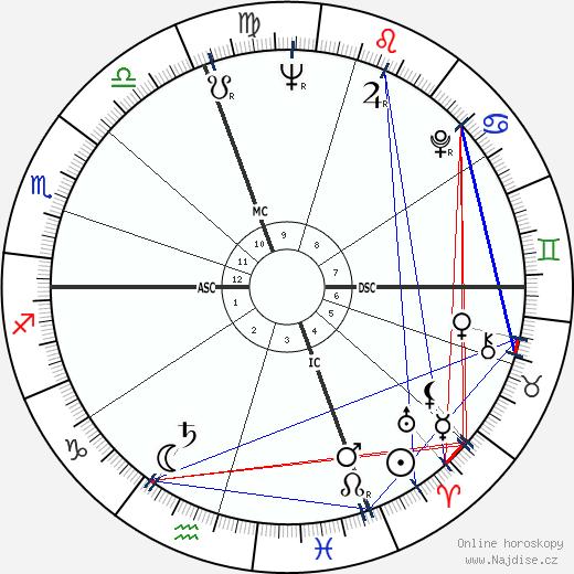 Jean Bousquet wikipedie wiki 2019, 2020 horoskop