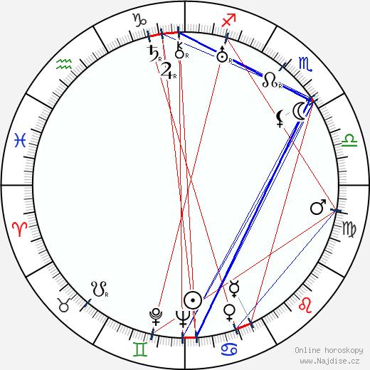 Jean Boyer wikipedie wiki 2018, 2019 horoskop