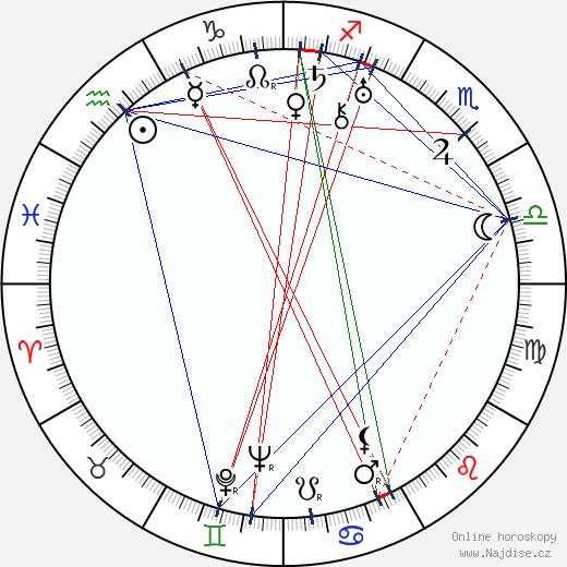 Jean Brahn wikipedie wiki 2018, 2019 horoskop