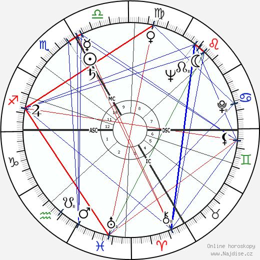 Jean Bretonnière wikipedie wiki 2019, 2020 horoskop