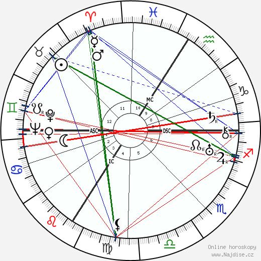 Jean Carlu wikipedie wiki 2018, 2019 horoskop