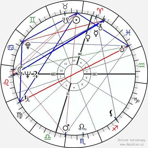 Jean Carmet wikipedie wiki 2018, 2019 horoskop