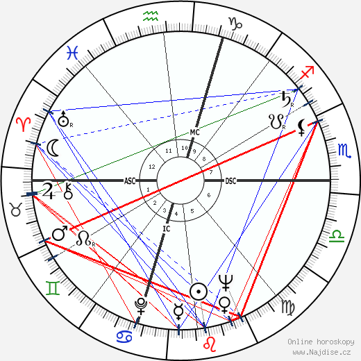 Jean Carrière wikipedie wiki 2018, 2019 horoskop