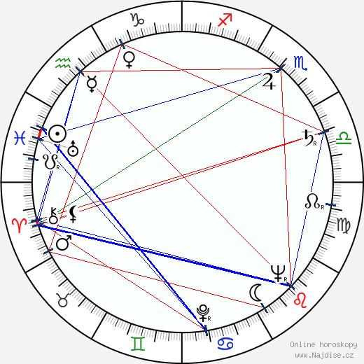 Jean Carson wikipedie wiki 2019, 2020 horoskop