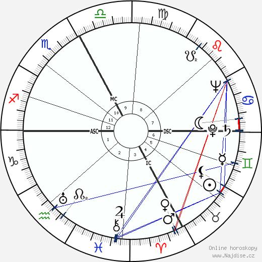 Jean Cazeneuve wikipedie wiki 2018, 2019 horoskop