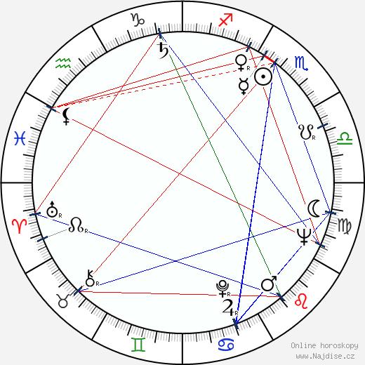 Jean Chapot wikipedie wiki 2018, 2019 horoskop