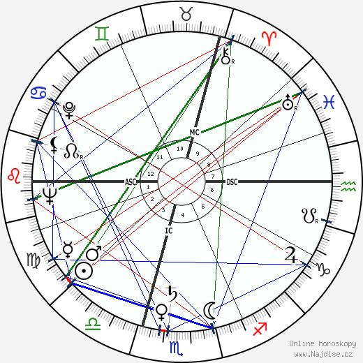 Jean-Charles Tacchella wikipedie wiki 2017, 2018 horoskop
