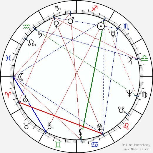 Jean Chérasse wikipedie wiki 2019, 2020 horoskop