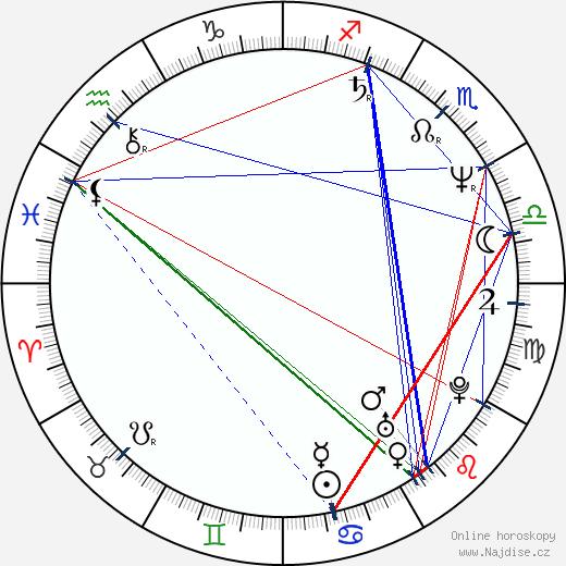 Jean-Christophe Pitof wikipedie wiki 2018, 2019 horoskop