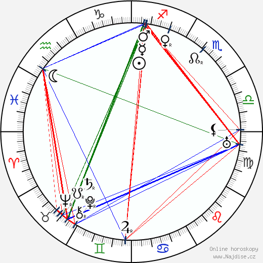 Jean Claesson wikipedie wiki 2019, 2020 horoskop