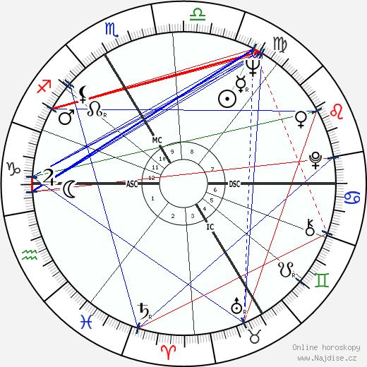 Jean-Claude Decaux wikipedie wiki 2018, 2019 horoskop