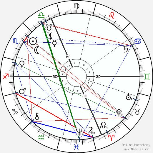 Jean-Claude Leygues wikipedie wiki 2019, 2020 horoskop