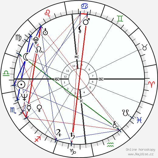 Jean-Claude Van Damme wikipedie wiki 2019, 2020 horoskop