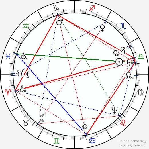 Jean Collomb wikipedie wiki 2019, 2020 horoskop