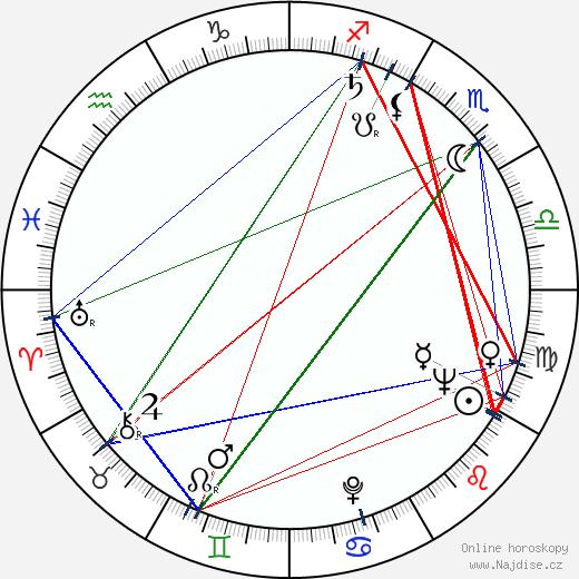Jean Constantin wikipedie wiki 2018, 2019 horoskop