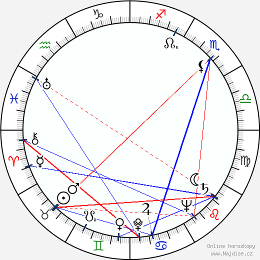 Jean Cornec wikipedie wiki 2019, 2020 horoskop