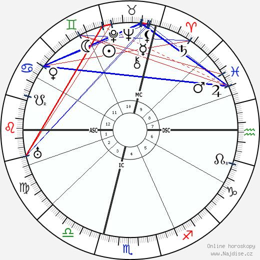 Jean Cras wikipedie wiki 2019, 2020 horoskop