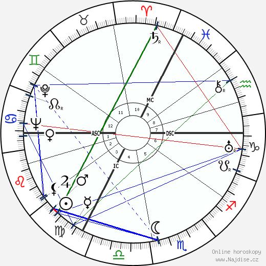 Jean Crépin wikipedie wiki 2018, 2019 horoskop