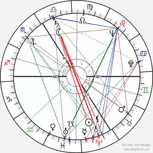 Jean Cuminal wikipedie wiki 2019, 2020 horoskop