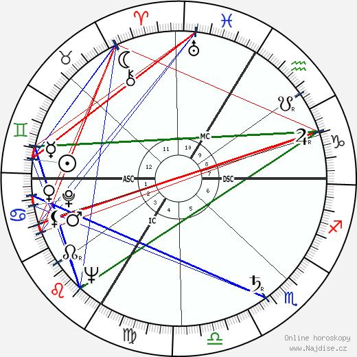 Jean d'Ormesson wikipedie wiki 2018, 2019 horoskop