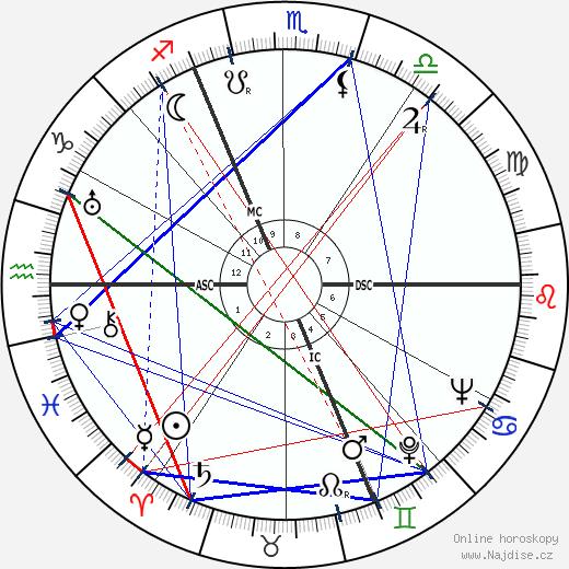 Jean Darcante wikipedie wiki 2018, 2019 horoskop