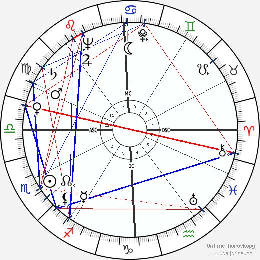 Jean Dauger wikipedie wiki 2018, 2019 horoskop