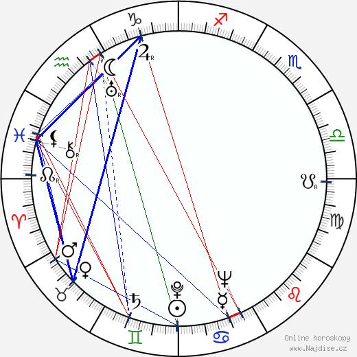 Jean Daurand wikipedie wiki 2019, 2020 horoskop