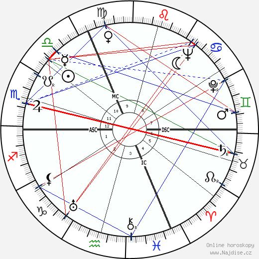 Jean Davy wikipedie wiki 2019, 2020 horoskop
