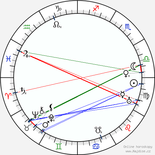 Jean Dax wikipedie wiki 2018, 2019 horoskop