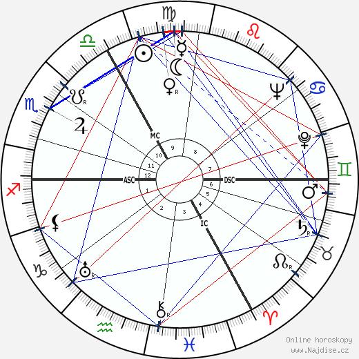Jean de Beer wikipedie wiki 2019, 2020 horoskop