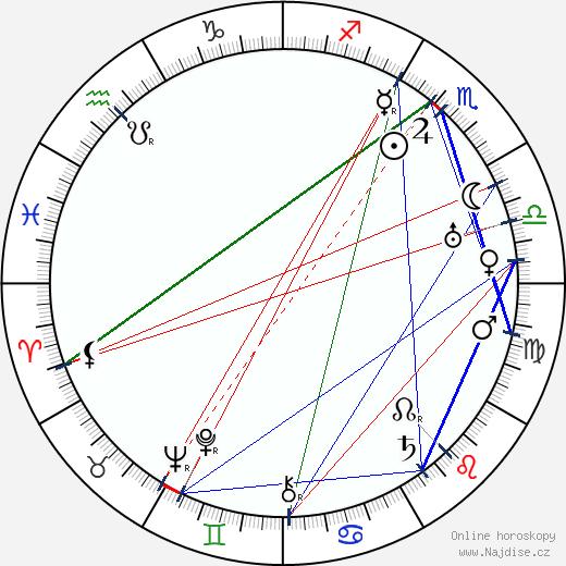 Jean de Limur wikipedie wiki 2018, 2019 horoskop