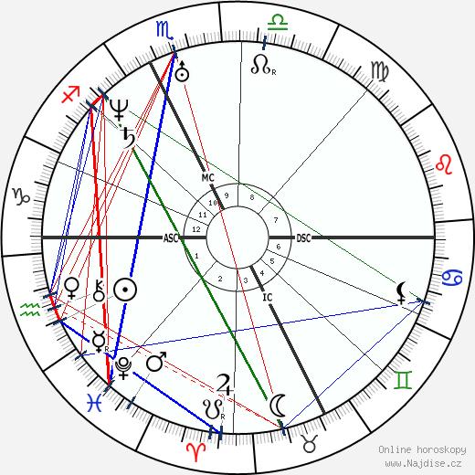Jean de Quatrefages de Breau wikipedie wiki 2018, 2019 horoskop
