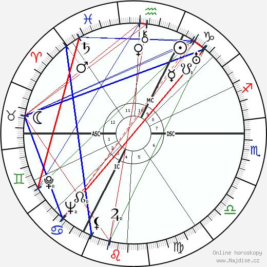 Jean Delannoy wikipedie wiki 2018, 2019 horoskop