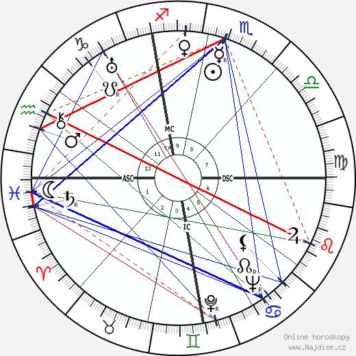 Jean Delay wikipedie wiki 2019, 2020 horoskop