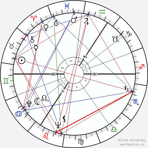 Jean Dirkens wikipedie wiki 2018, 2019 horoskop