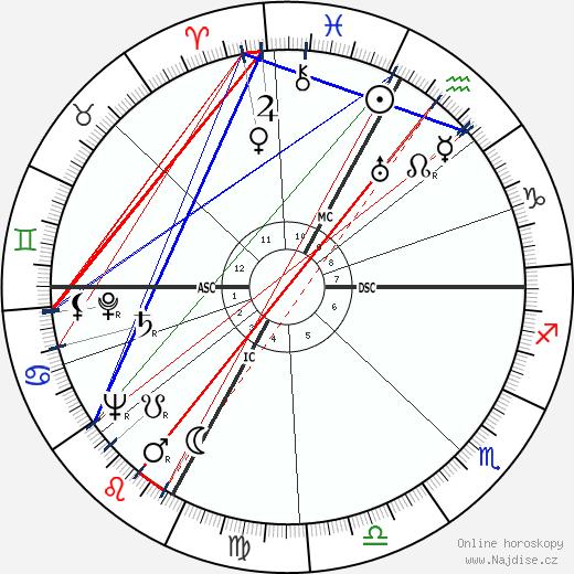 Jean Drapeau wikipedie wiki 2017, 2018 horoskop