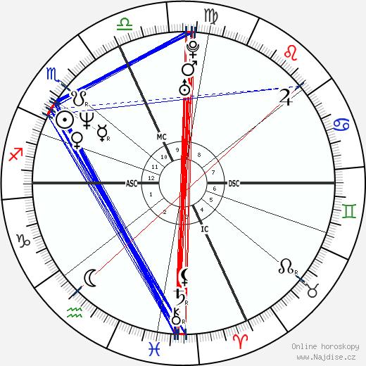 Jean Driscoll wikipedie wiki 2019, 2020 horoskop