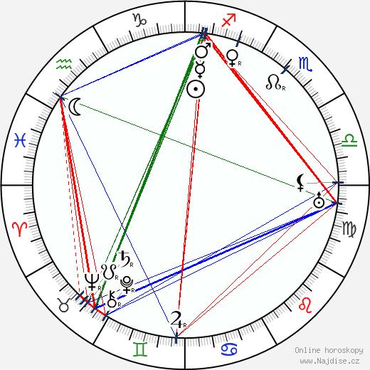 Jean Durand wikipedie wiki 2019, 2020 horoskop