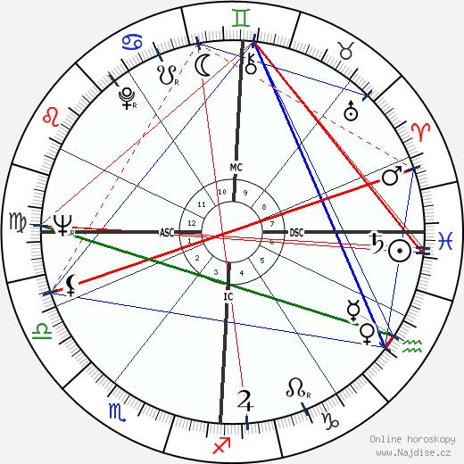 Jean-Edern Hallier wikipedie wiki 2017, 2018 horoskop