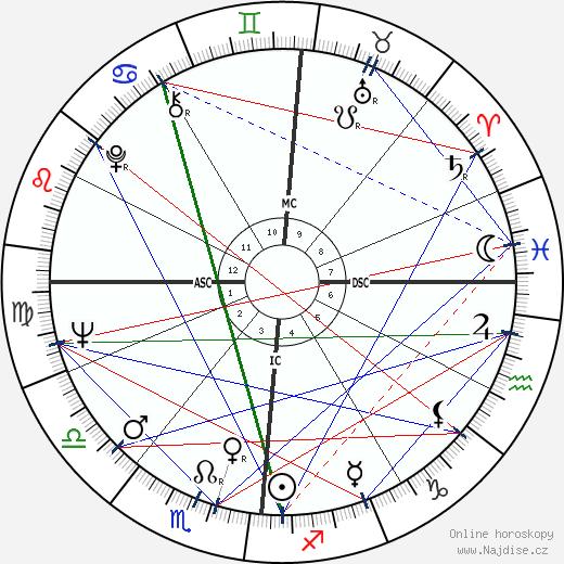 Jean Eustache wikipedie wiki 2018, 2019 horoskop