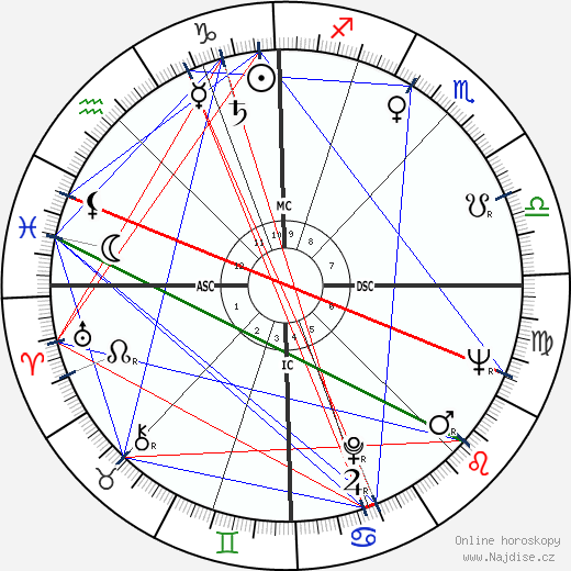 Jean Ferrat wikipedie wiki 2018, 2019 horoskop
