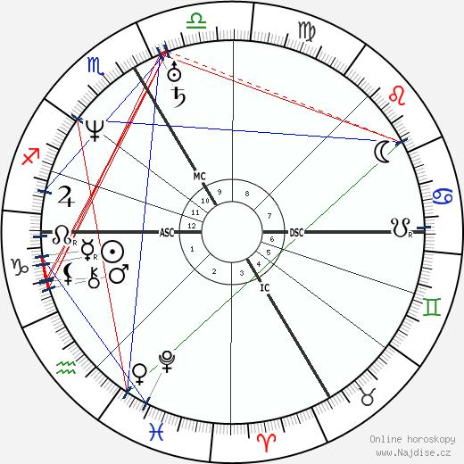 Jean Francois Gigoux wikipedie wiki 2019, 2020 horoskop