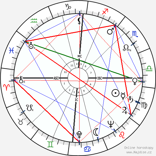 Jean Franssen wikipedie wiki 2018, 2019 horoskop