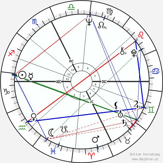 Jean Gachassin wikipedie wiki 2018, 2019 horoskop