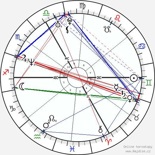 Jean Galfione wikipedie wiki 2019, 2020 horoskop