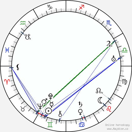 Jean Galland wikipedie wiki 2018, 2019 horoskop