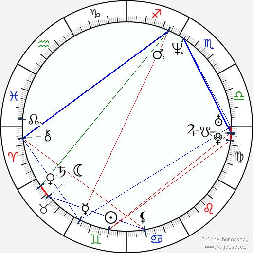 Jean Garcia wikipedie wiki 2019, 2020 horoskop
