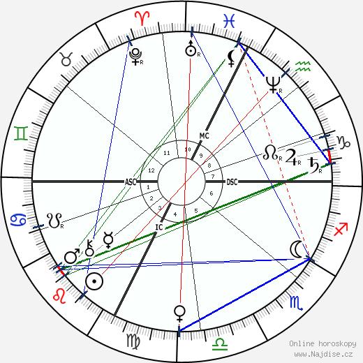 Jean Gaston Darboux wikipedie wiki 2019, 2020 horoskop